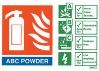 ABC Powder Sign