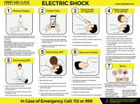 Electric Shock Guide Signs